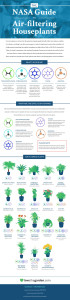 nasa plant guide